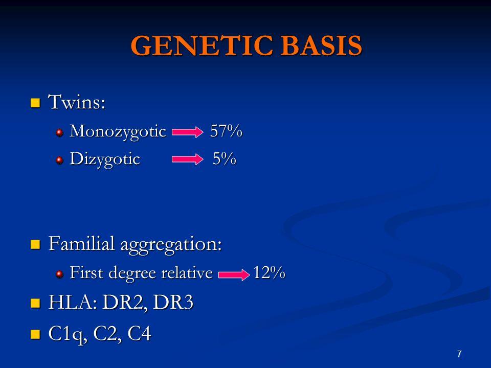 7 GENETIC BASIS Twins: Twins: Monozygotic 57% Dizygotic 5% Familial aggregation: Familial aggregation: First degree relative 12% HLA: DR2, DR3 HLA: DR2, DR3 C1q, C2, C4 C1q, C2, C4