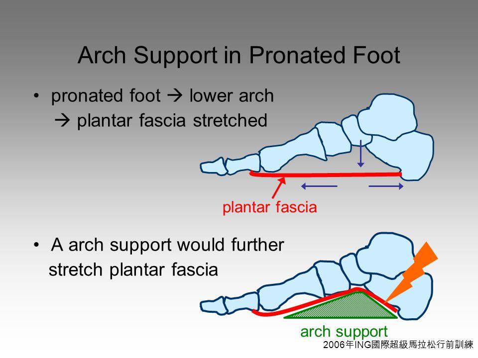 2006 年 ING 國際超級馬拉松行前訓練 pronated foot  lower arch  plantar fascia stretched A arch support would further stretch plantar fascia Arch Support in Pronated Foot arch support plantar fascia