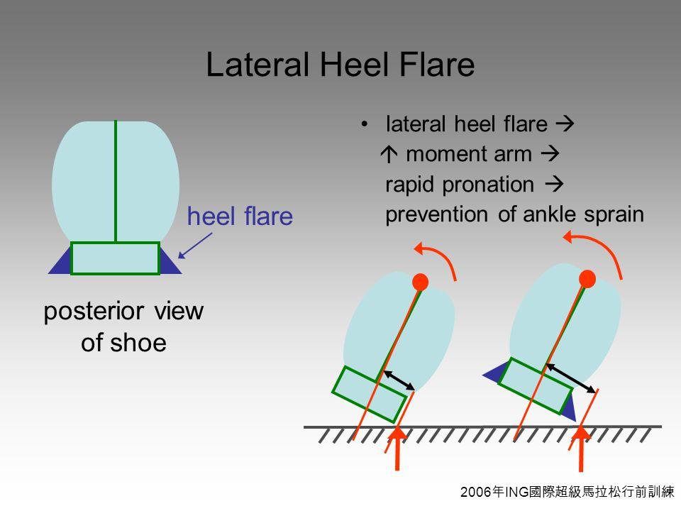 2006 年 ING 國際超級馬拉松行前訓練 Lateral Heel Flare lateral heel flare   moment arm  rapid pronation  prevention of ankle sprain posterior view of shoe heel flare
