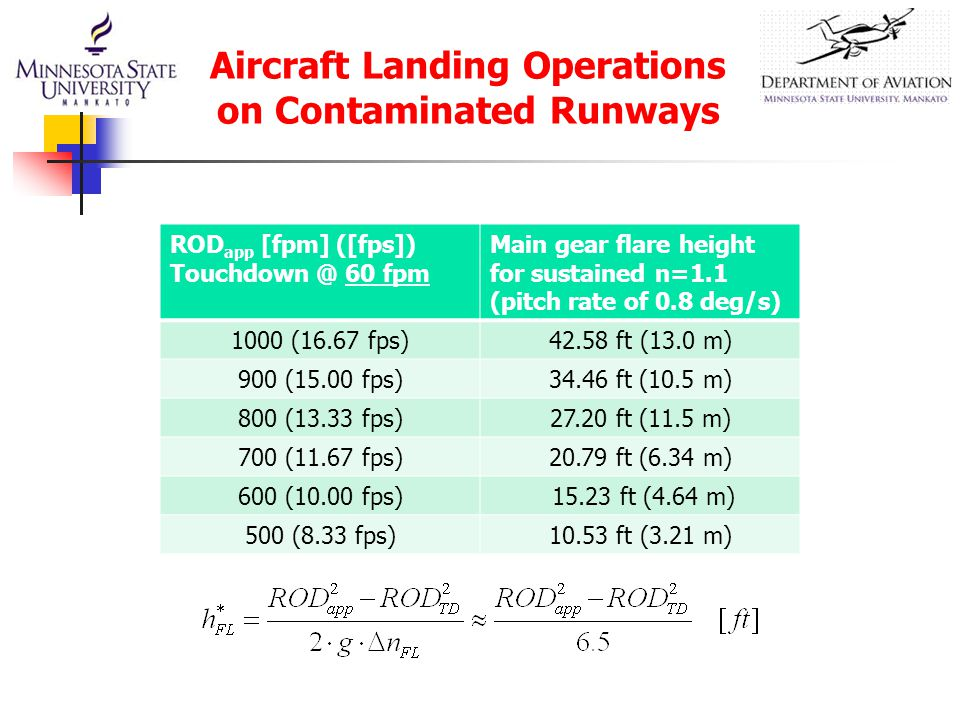 Aircraft Landing Operations on Contaminated Runways ROD app [fpm] ([fps]) Touchdown @ 60 fpm Main gear flare height for sustained n=1.1 (pitch rate of