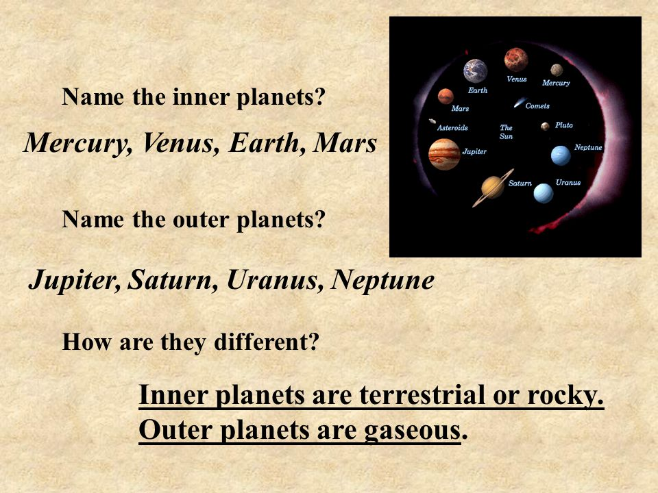 Name the inner planets. Name the outer planets. How are they different.
