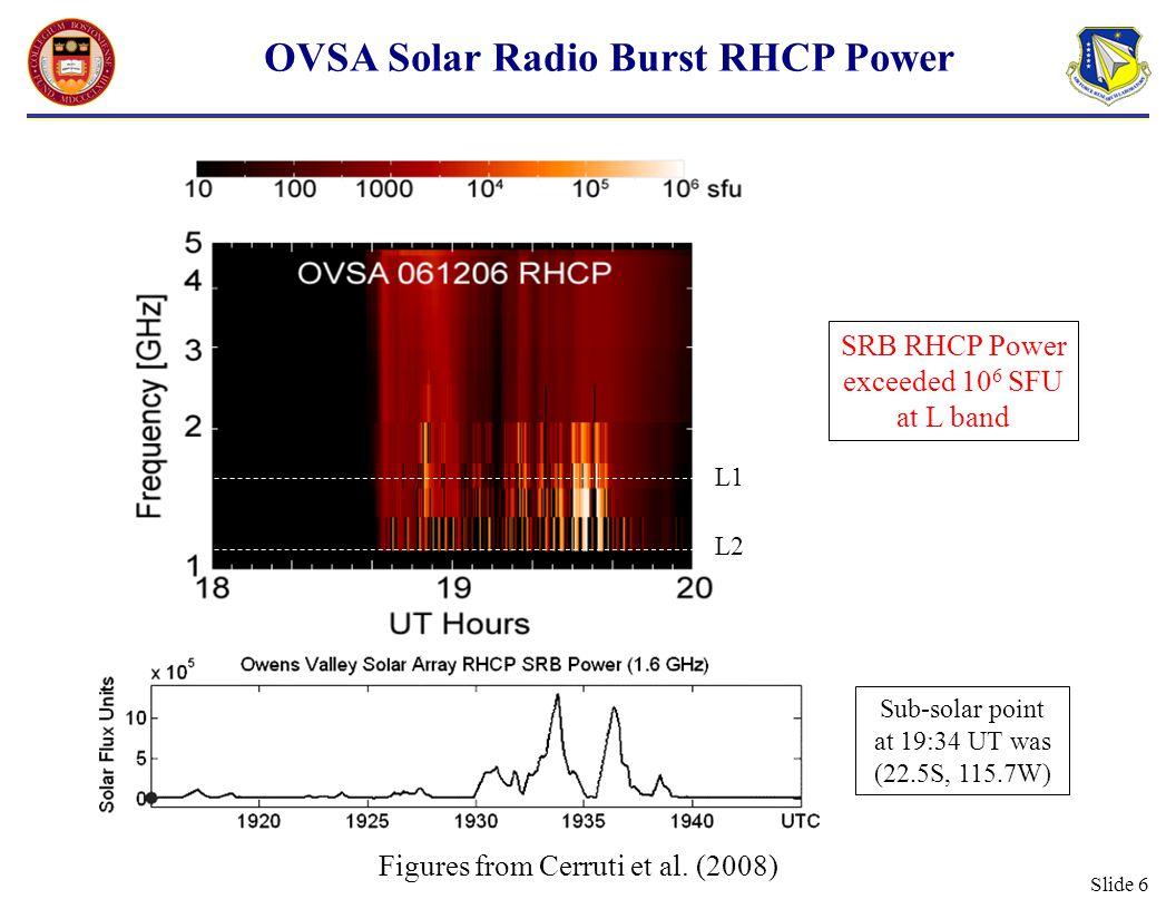 OVSA Solar Radio Burst RHCP Power Figures from Cerruti et al. (2008) L1 L2 SRB RHCP Power exceeded 10 6 SFU at L band Sub-solar point at 19:34 UT was