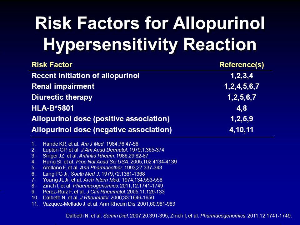 Risk Factors for Allopurinol Hypersensitivity Reaction Dalbeth N, et al. Semin Dial. 2007;20:391-395; Zinch I, et al. Pharmacogenomics. 2011,12:1741-1