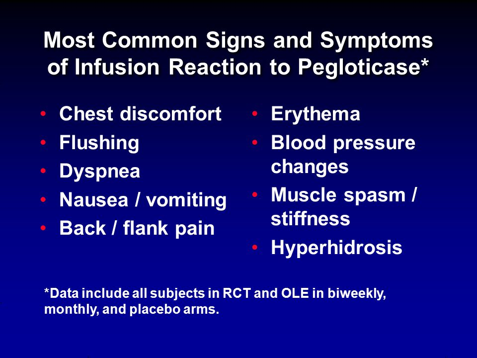 Most Common Signs and Symptoms of Infusion Reaction to Pegloticase* Chest discomfort Flushing Dyspnea Nausea / vomiting Back / flank pain Erythema Blo