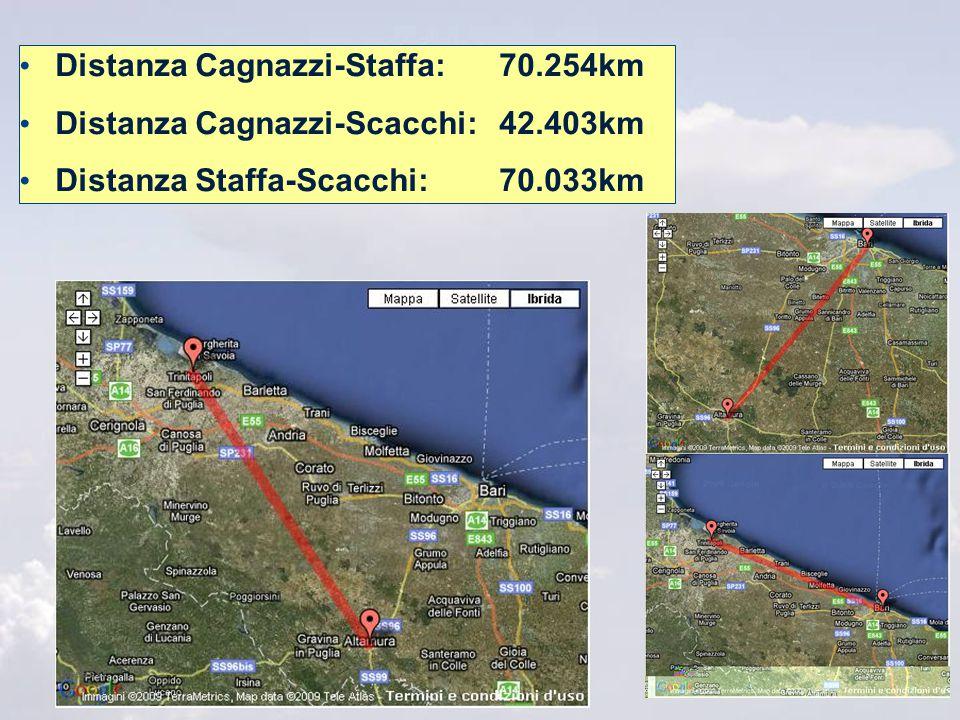 Distanza Cagnazzi-Staffa: 70.254km Distanza Cagnazzi-Scacchi: 42.403km Distanza Staffa-Scacchi:70.033km