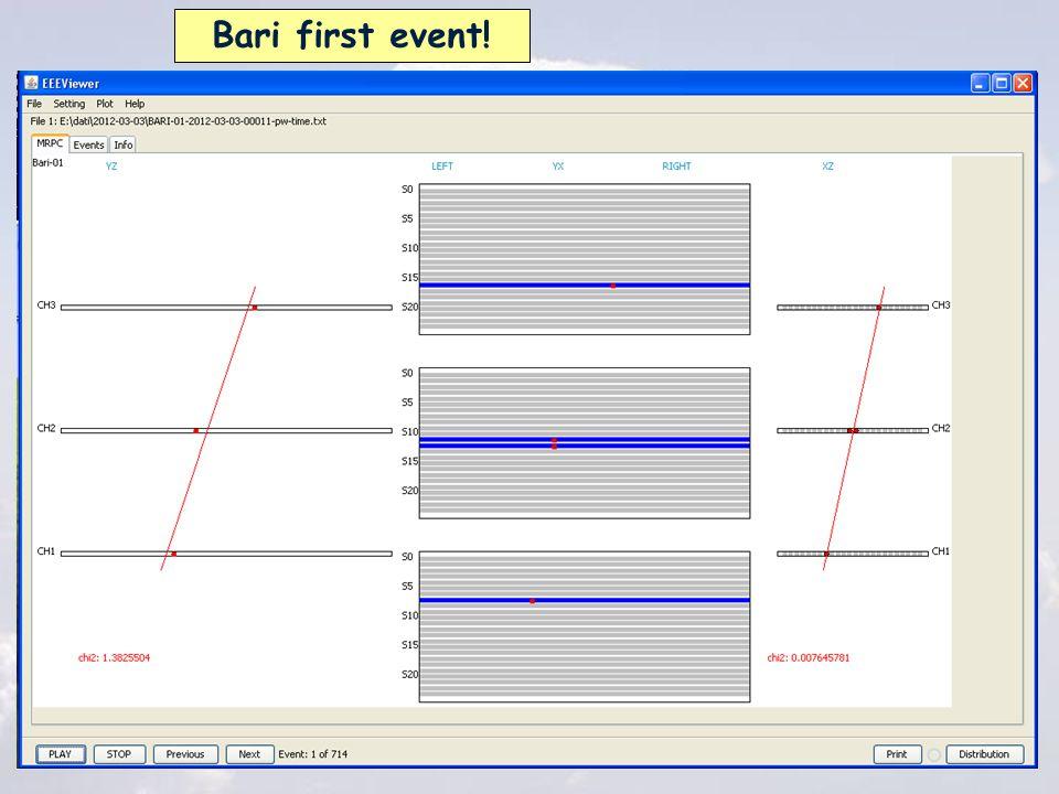 Bari first event!
