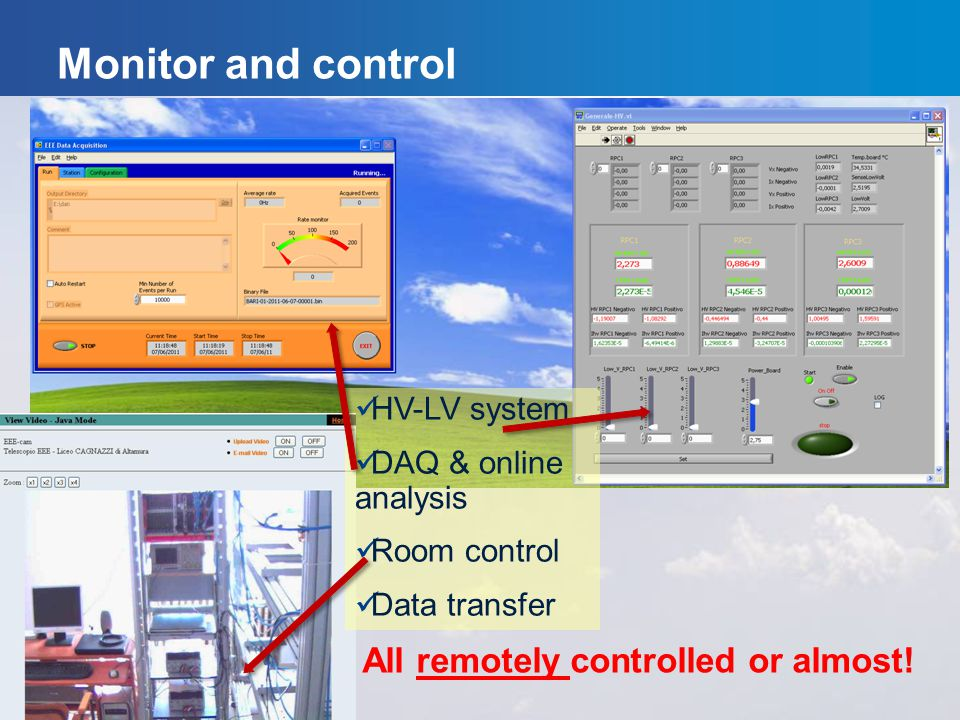 Monitor and control HV-LV system DAQ & online analysis Room control Data transfer All remotely controlled or almost!