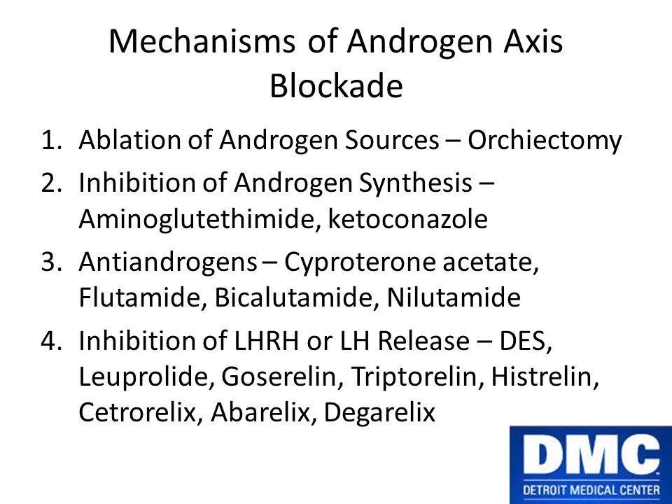 Mechanisms of Androgen Axis Blockade 1.Ablation of Androgen Sources – Orchiectomy 2.Inhibition of Androgen Synthesis – Aminoglutethimide, ketoconazole 3.Antiandrogens – Cyproterone acetate, Flutamide, Bicalutamide, Nilutamide 4.Inhibition of LHRH or LH Release – DES, Leuprolide, Goserelin, Triptorelin, Histrelin, Cetrorelix, Abarelix, Degarelix