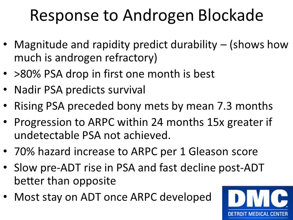 Response to Androgen Blockade Magnitude and rapidity predict durability – (shows how much is androgen refractory) >80% PSA drop in first one month is best Nadir PSA predicts survival Rising PSA preceded bony mets by mean 7.3 months Progression to ARPC within 24 months 15x greater if undetectable PSA not achieved.