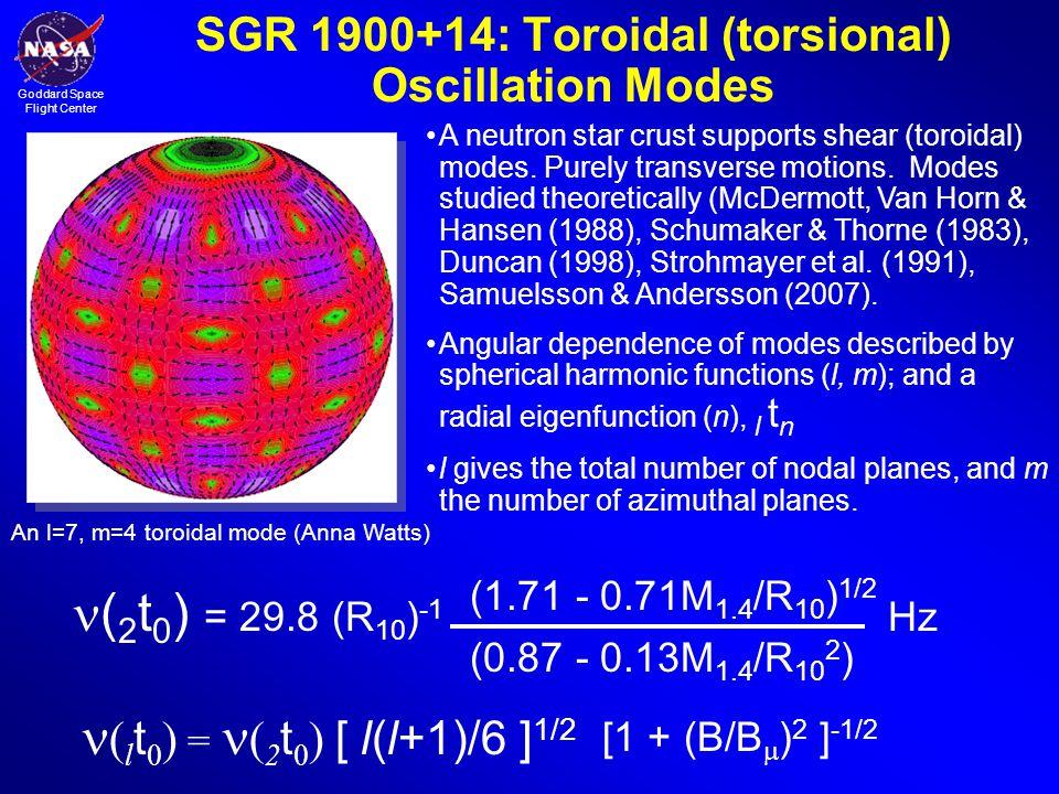 Goddard Space Flight Center SGR 1900+14: Toroidal (torsional) Oscillation Modes An l=7, m=4 toroidal mode (Anna Watts) A neutron star crust supports shear (toroidal) modes.
