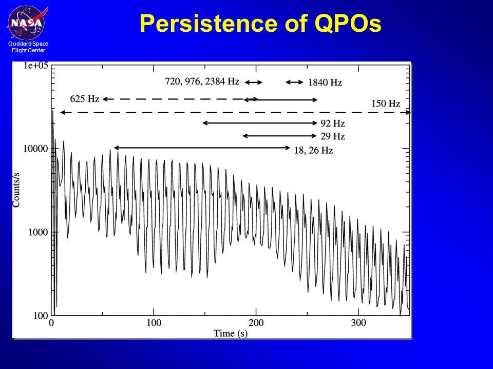 Goddard Space Flight Center Persistence of QPOs