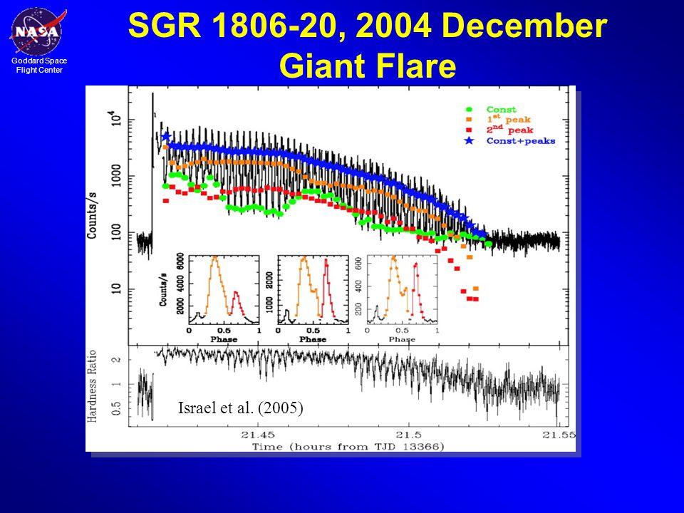 Goddard Space Flight Center SGR 1806-20, 2004 December Giant Flare Israel et al. (2005)