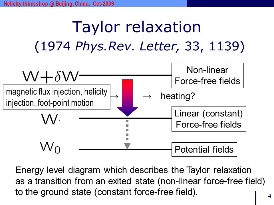 www.***.com 4 Taylor relaxation (1974 Phys.Rev. Letter, 33, 1139) Helicity think shop @ Beijing, China, Oct-2009 Non-linear Force-free fields Linear (