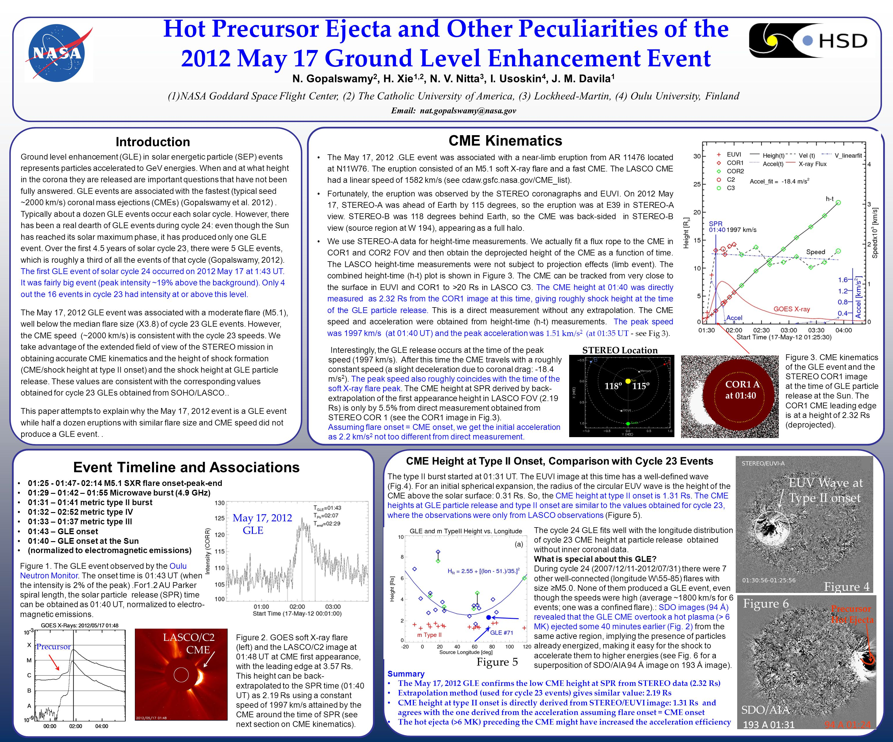 Hot Precursor Ejecta and Other Peculiarities of the 2012 May 17 Ground Level Enhancement Event N.