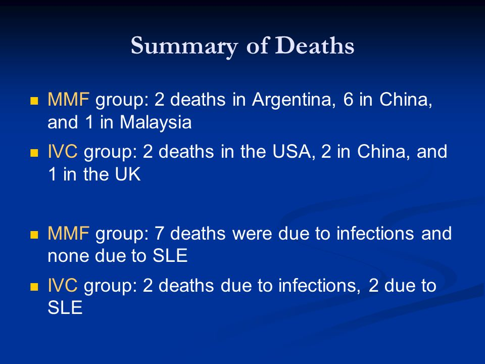 Summary of Deaths MMF group: 2 deaths in Argentina, 6 in China, and 1 in Malaysia IVC group: 2 deaths in the USA, 2 in China, and 1 in the UK MMF grou