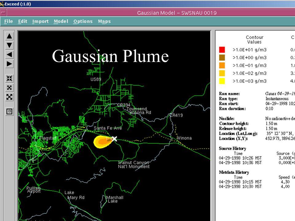 8 Gaussian Plume