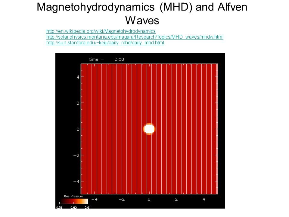 Magnetohydrodynamics (MHD) and Alfven Waves http://en.wikipedia.org/wiki/Magnetohydrodynamics http://solar.physics.montana.edu/magara/Research/Topics/MHD_waves/mhdw.html http://sun.stanford.edu/~keiji/daily_mhd/daily_mhd.html