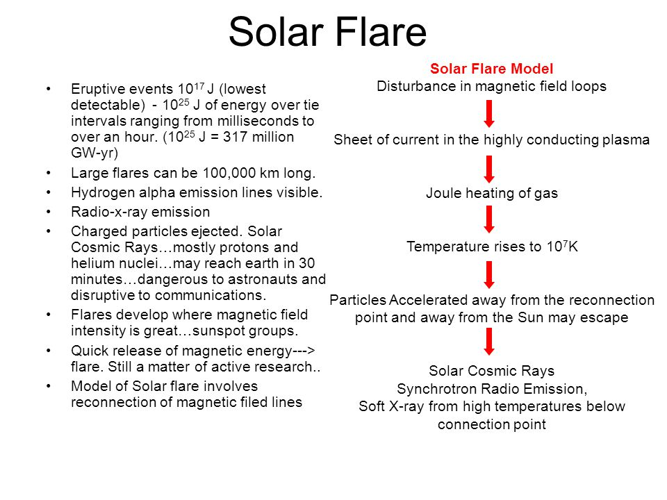 Solar Flare Eruptive events 10 17 J (lowest detectable) - 10 25 J of energy over tie intervals ranging from milliseconds to over an hour. (10 25 J = 3
