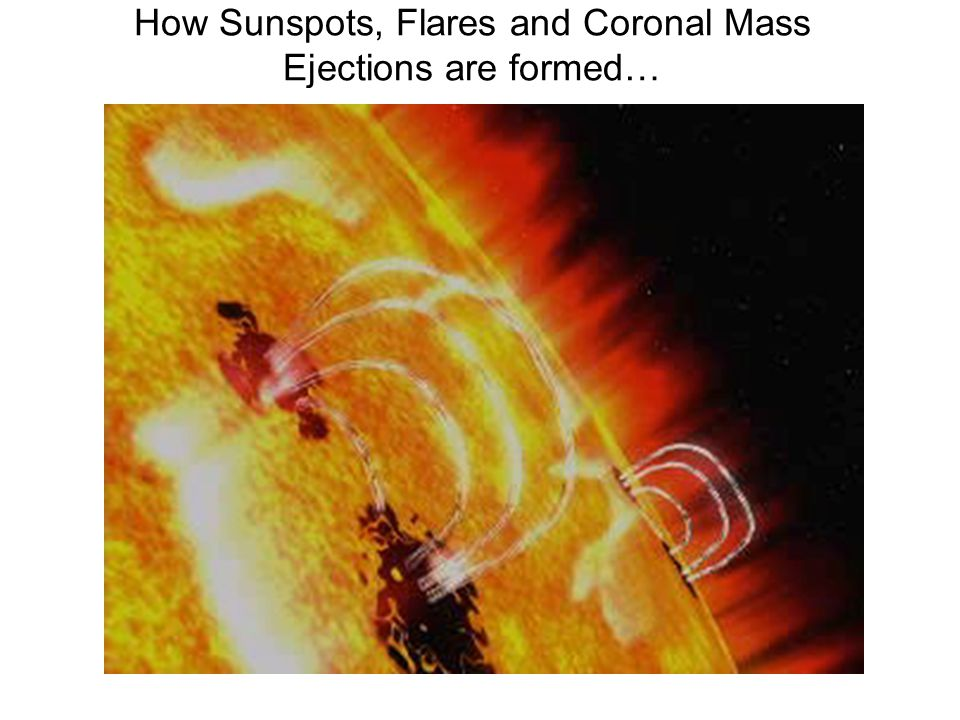 How Sunspots, Flares and Coronal Mass Ejections are formed…