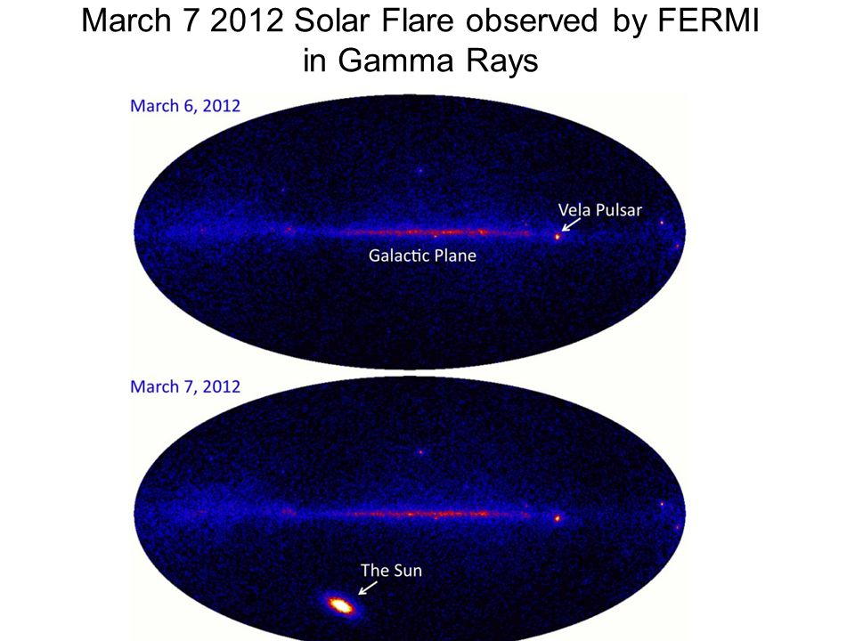 March 7 2012 Solar Flare observed by FERMI in Gamma Rays