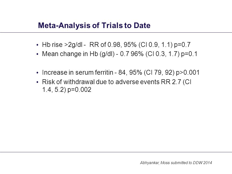 Meta-Analysis of Trials to Date Hb rise >2g/dl - RR of 0.98, 95% (CI 0.9, 1.1) p=0.7 Mean change in Hb (g/dl) - 0.7 96% (CI 0.3, 1.7) p=0.1 Increase in serum ferritin - 84, 95% (CI 79, 92) p>0.001 Risk of withdrawal due to adverse events RR 2.7 (CI 1.4, 5.2) p=0.002 Abhyankar, Moss submitted to DDW 2014