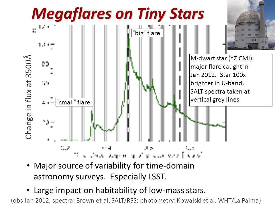 Megaflares on Tiny Stars (obs Jan 2012, spectra: Brown et al.