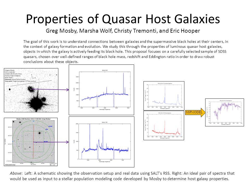 Spectral Movie of Megaflare (Brown et al.; obs Jan 2012, SALT/RSS) M-dwarf star, 15 sec cadence, R~1000, 70x faster than VLT.