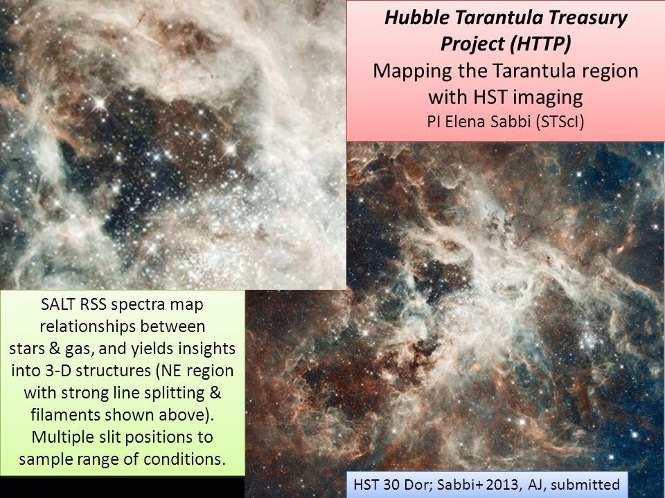 Hubble Tarantula Treasury Project (HTTP) Mapping the Tarantula region with HST imaging PI Elena Sabbi (STScI) Hubble Tarantula Treasury Project (HTTP) Mapping the Tarantula region with HST imaging PI Elena Sabbi (STScI) SALT RSS spectra map relationships between stars & gas, and yields insights into 3-D structures (NE region with strong line splitting & filaments shown above).