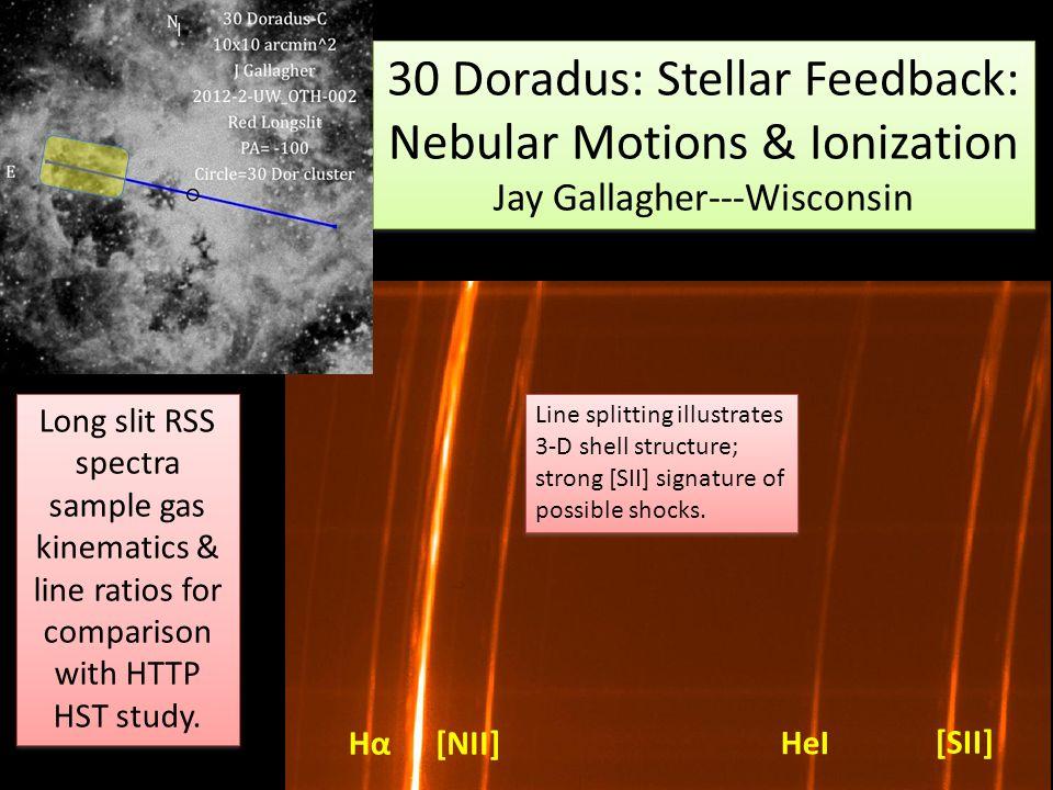 Hα[NII] HeI [SII] 30 Doradus: Stellar Feedback: Nebular Motions & Ionization Jay Gallagher---Wisconsin 30 Doradus: Stellar Feedback: Nebular Motions & Ionization Jay Gallagher---Wisconsin Long slit RSS spectra sample gas kinematics & line ratios for comparison with HTTP HST study.