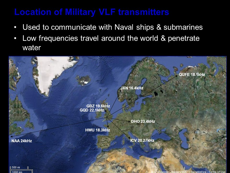 Location of Military VLF transmitters Used to communicate with Naval ships & submarines Low frequencies travel around the world & penetrate water NAA 24kHz GBZ 19.6kHz ICV 20.27kHz JXN 16.4kHz QUFE 18.1kHz DHO 23.4kHz GQD 22.1kHz HWU 18.3kHz