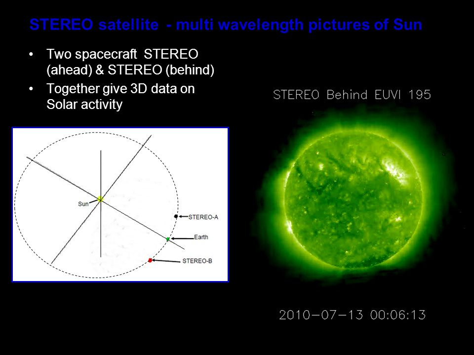 STEREO satellite - multi wavelength pictures of Sun Two spacecraft STEREO (ahead) & STEREO (behind) Together give 3D data on Solar activity
