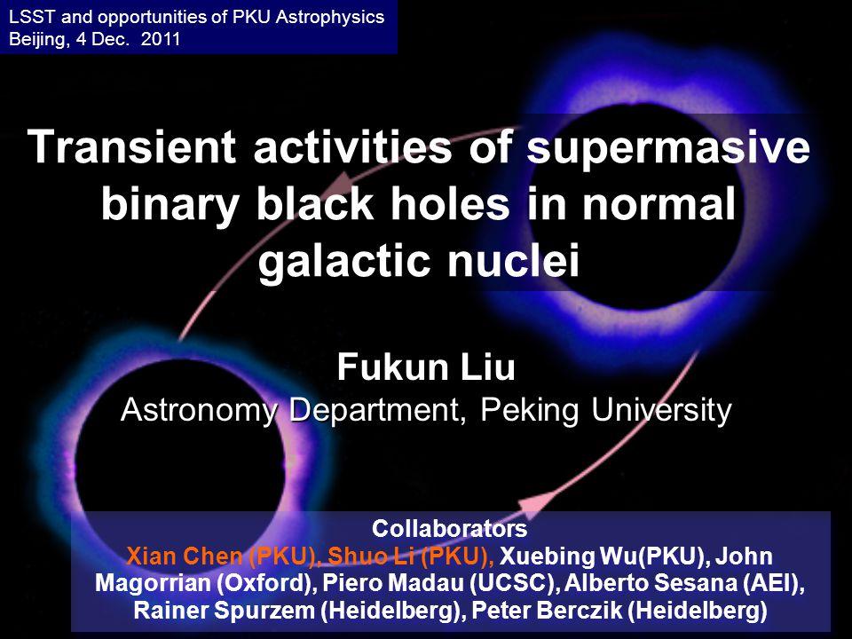 Transient activities of supermasive binary black holes in normal galactic nuclei Fukun Liu Astronomy Department, Peking University LSST and opportunities of PKU Astrophysics Beijing, 4 Dec.