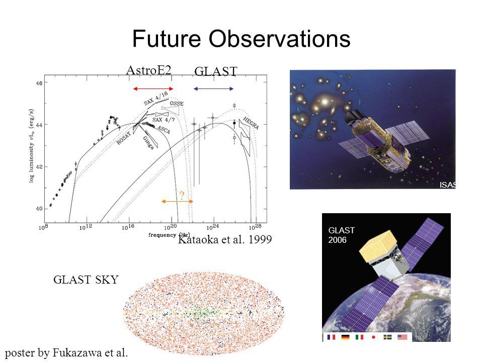 Future Observations ISAS GLAST 2006 AstroE2 GLAST Kataoka et al.