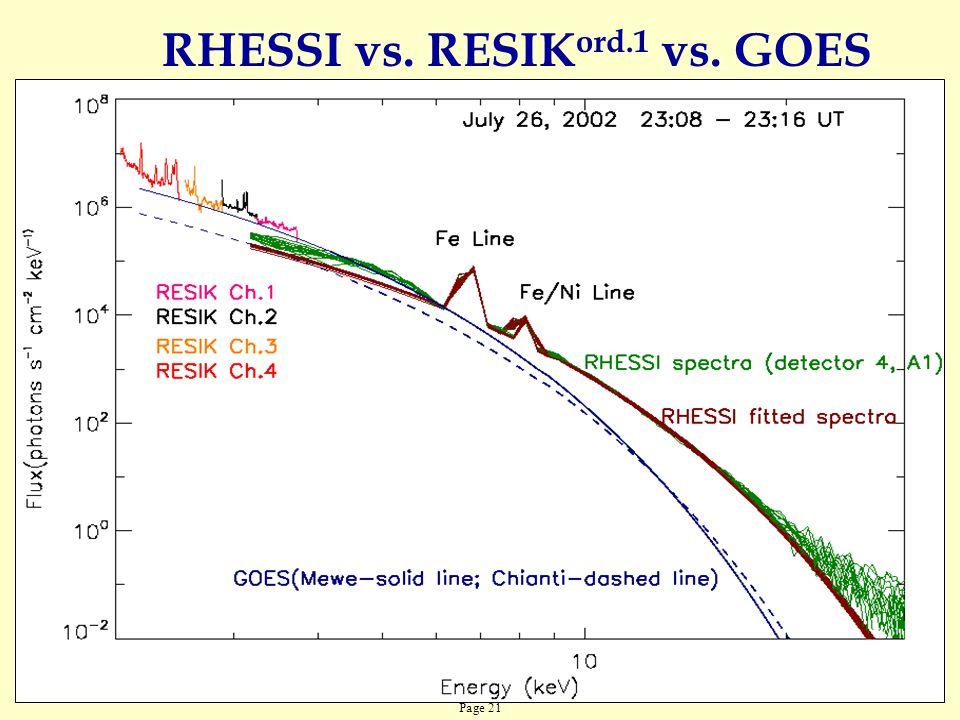 Page 21 RHESSI vs. RESIK ord.1 vs. GOES