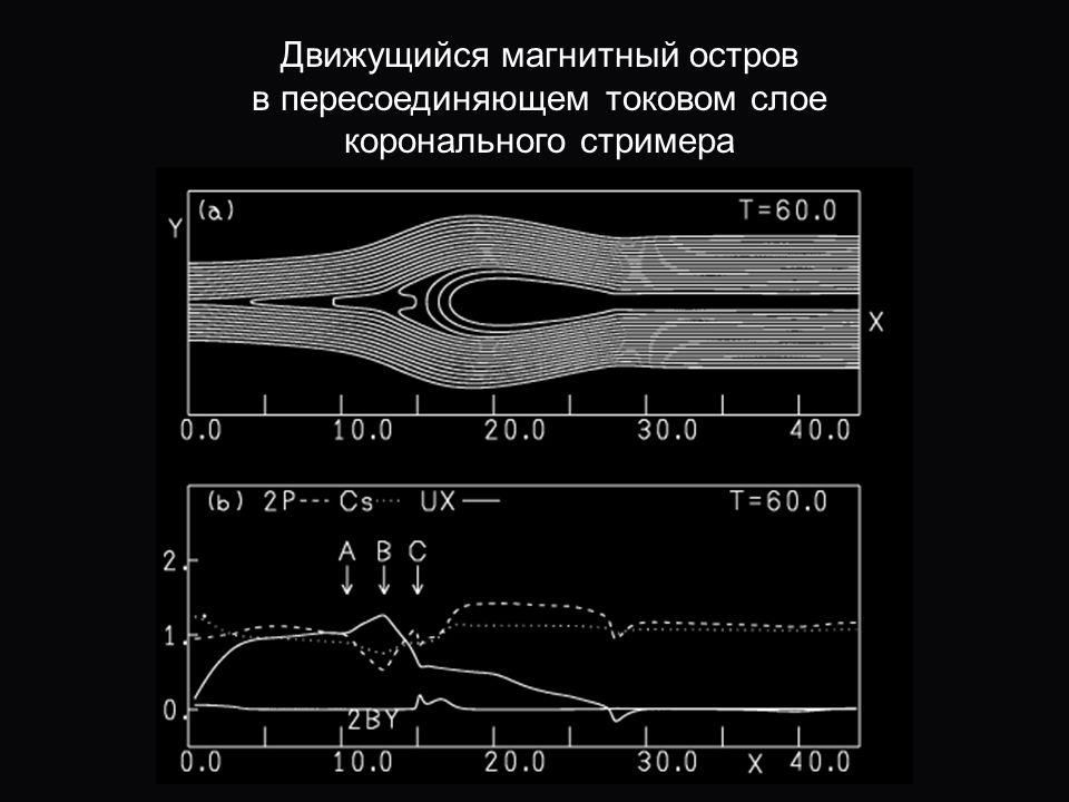 Движущийся магнитный остров в пересоединяющем токовом слое коронального стримера