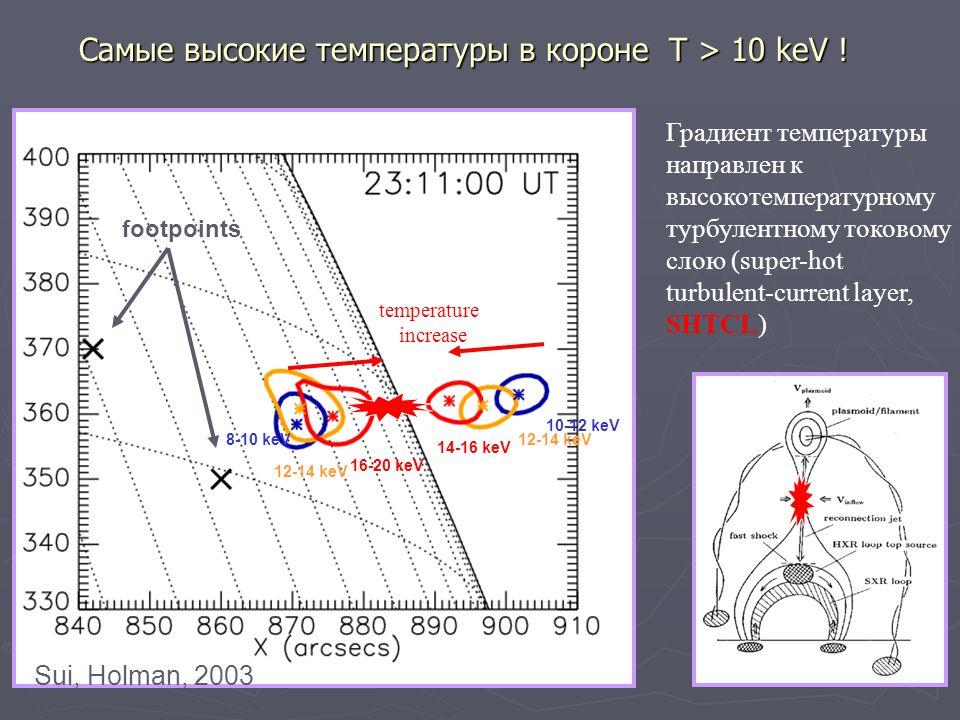 Самые высокие температуры в короне T > 10 keV .