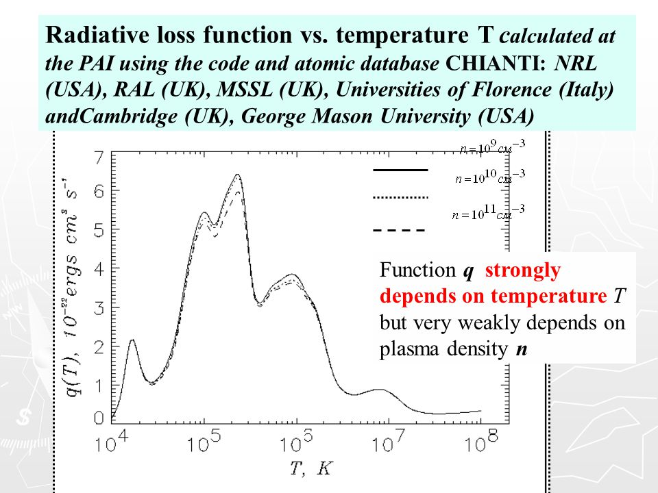 Radiative loss function vs. temperature T c alculated at the PAI using the code and atomic database CHIANTI: NRL (USA), RAL (UK), MSSL (UK), Universit