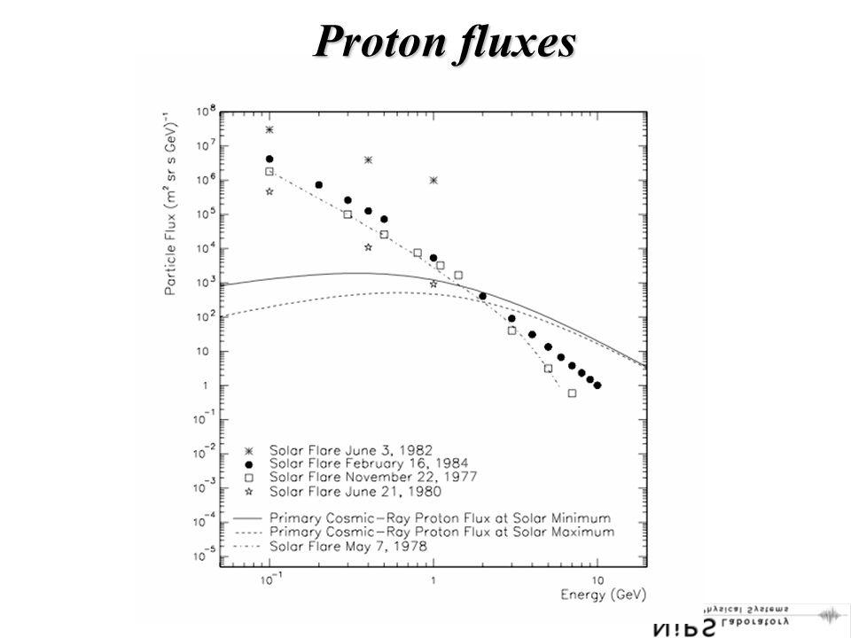 Proton fluxes
