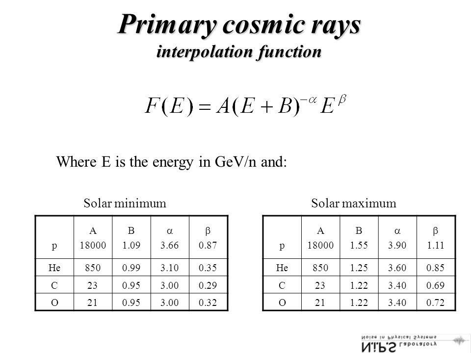 Primary cosmic rays interpolation function Where E is the energy in GeV/n and: p A 18000 B 1.09  3.66  0.87 He8500.993.100.35 C230.953.000.29 O210.953.000.32 Solar minimumSolar maximum p A 18000 B 1.55  3.90  1.11 He8501.253.600.85 C231.223.400.69 O211.223.400.72