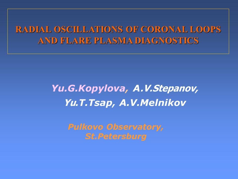RADIAL OSCILLATIONS OF CORONAL LOOPS AND FLARE PLASMA DIAGNOSTICS Yu.G.Kopylova, A.V.Stepanov, Yu.T.Tsap, A.V.Melnikov Pulkovo Observatory, St.Petersb