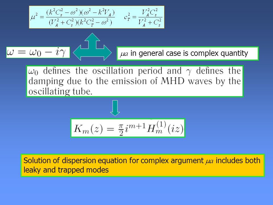 Solution of dispersion equation for complex argument  a includes both leaky and trapped modes  a in general case is complex quantity