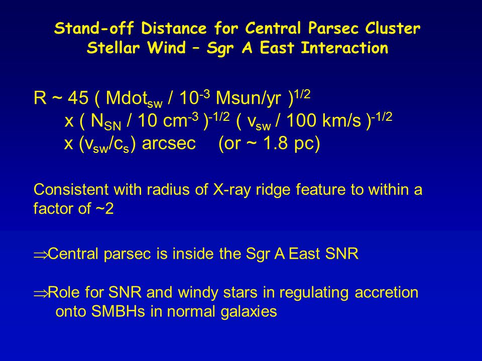 Stand-off Distance for Central Parsec Cluster Stellar Wind – Sgr A East Interaction R ~ 45 ( Mdot sw / 10 -3 Msun/yr ) 1/2 x ( N SN / 10 cm -3 ) -1/2
