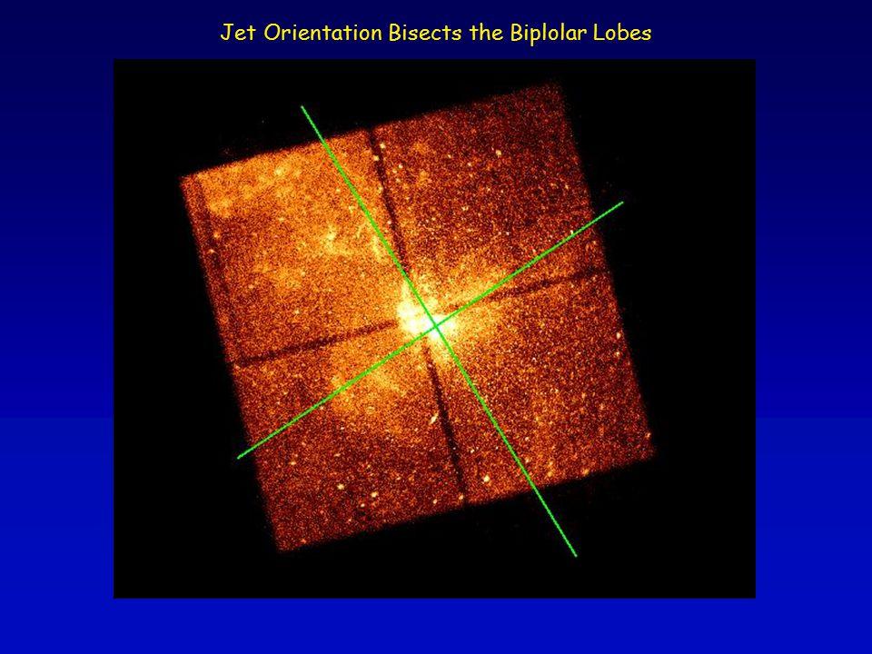 Jet Orientation Bisects the Biplolar Lobes