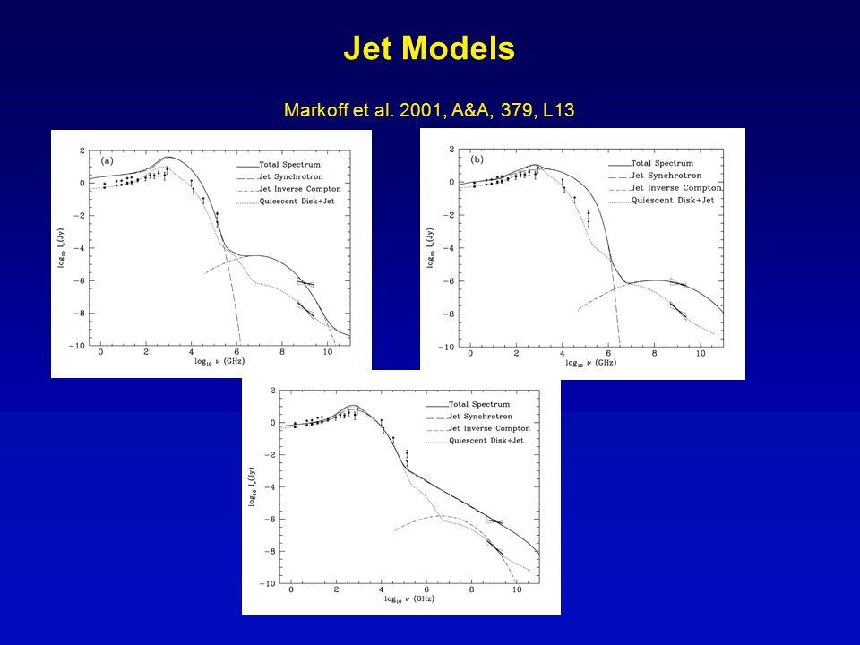 Jet Models Markoff et al. 2001, A&A, 379, L13