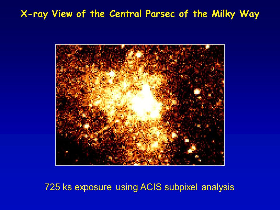 X-ray View of the Central Parsec of the Milky Way 725 ks exposure using ACIS subpixel analysis