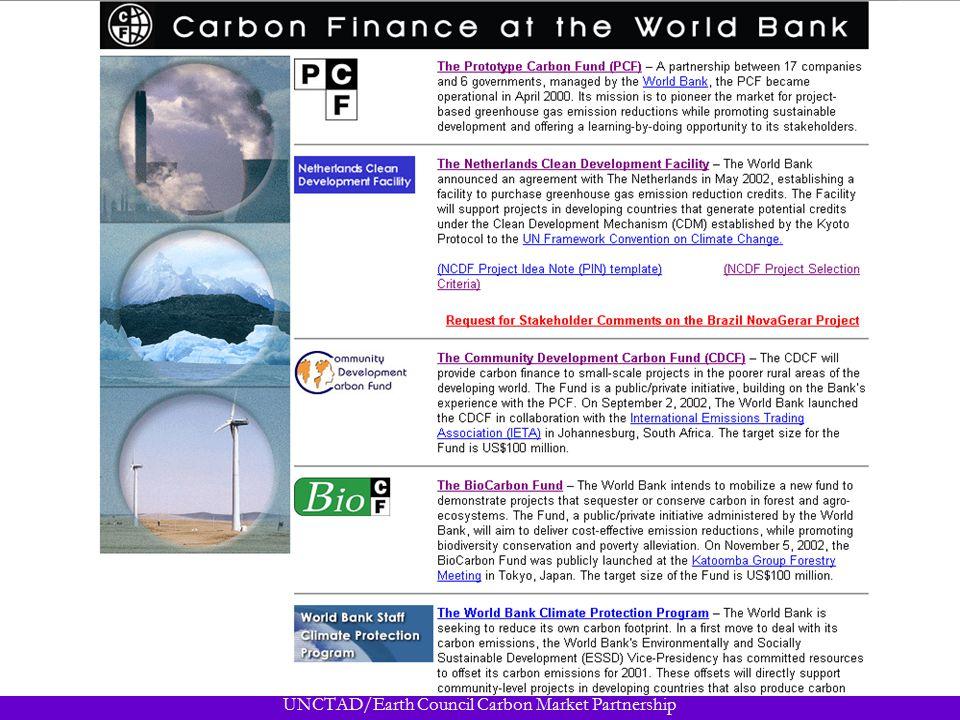 UNCTAD/Earth Council Carbon Market Partnership Carbon Finance @ World Bank