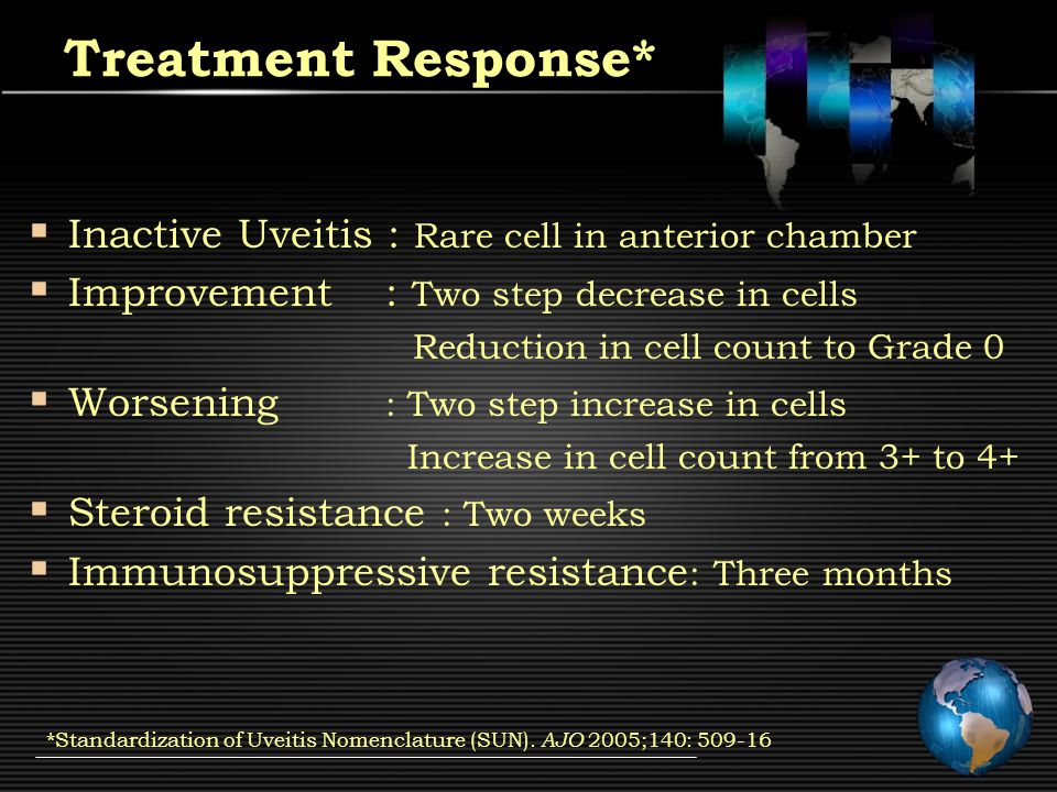 Treatment Response*  Inactive Uveitis : Rare cell in anterior chamber  Improvement : Two step decrease in cells Reduction in cell count to Grade 0  Worsening : Two step increase in cells Increase in cell count from 3+ to 4+  Steroid resistance : Two weeks  Immunosuppressive resistance : Three months *Standardization of Uveitis Nomenclature (SUN).