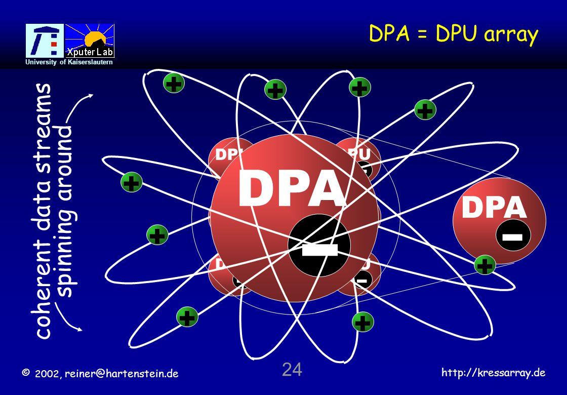 © 2002, reiner@hartenstein.de http://kressarray.de University of Kaiserslautern 24 DPA = DPU array - DPA - DPU - - - - - - - - - DPA + + + + + + + + + coherent data streams spinning around