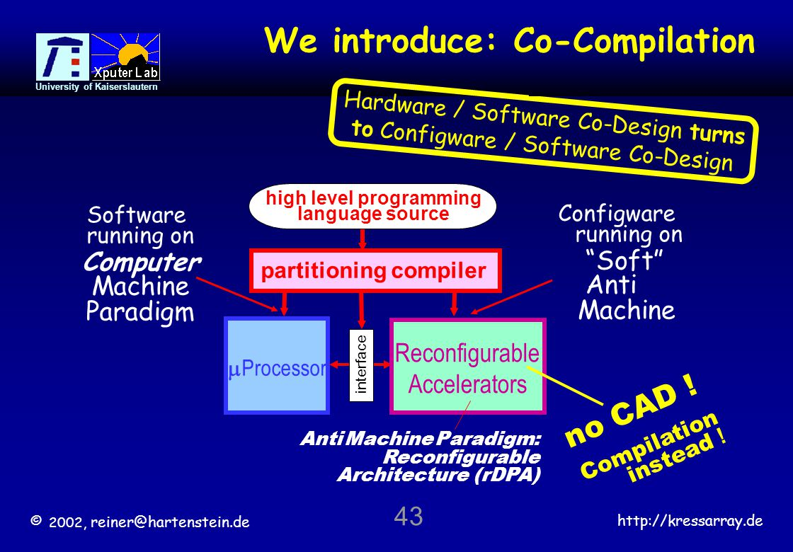 © 2002, reiner@hartenstein.de http://kressarray.de University of Kaiserslautern 43 Co-Compilation partitioning compiler high level programming languag