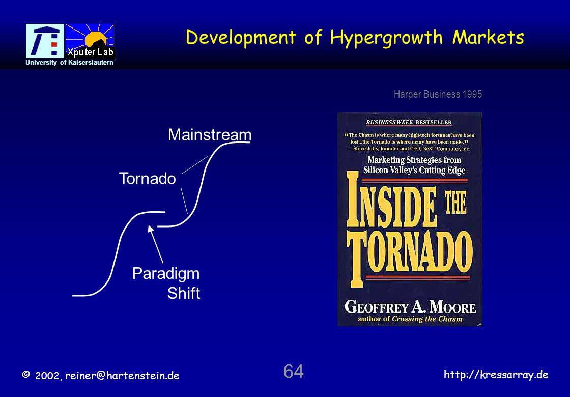 © 2002, reiner@hartenstein.de http://kressarray.de University of Kaiserslautern 64 Paradigm Shift Mainstream Tornado Development of Hypergrowth Market